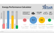 Star Refrigeration Launches Energy Consumption Benchmarking Tool For Cold Storage Business At TCS&D Show.